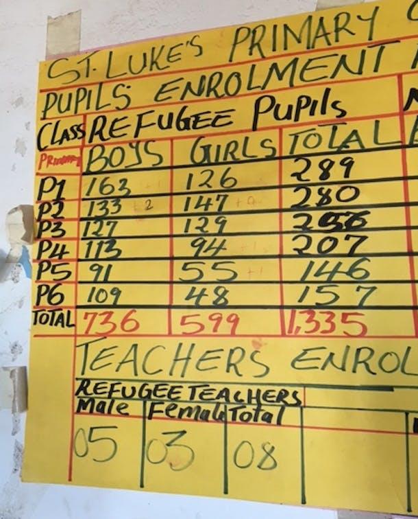 st-lukes-enrollment