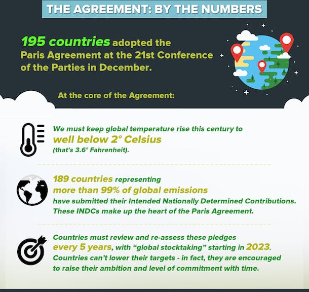 UNF-Paris-agreement-part2