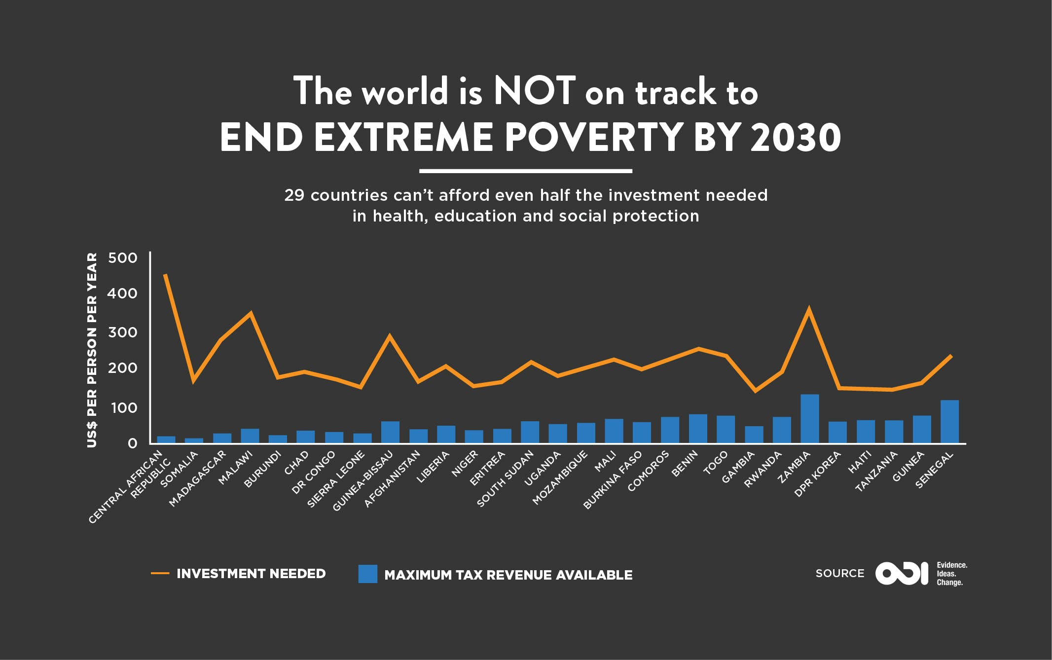 6 Global Issues to Watch in 2019   unfoundation org